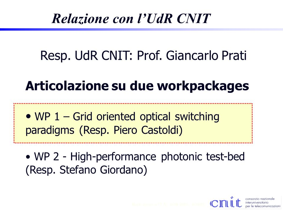 3 Mark Jones TF A - AON 2001 - 4/30/01 Istituzioni che partecipano al al WP1 Laboratorio Nazionale di Reti Fotoniche, Pisa Know-how: all 5 major areas of optical networks and photonic technologies (routing and switching, trasmission, amplification, systems) UdR CNIT at Università di Ancona Know-how: enabling technologies and OXC WXC architectures Università di Bologna Know-how: architectures for optical packet switching networks Università di Trento Know-how: traffic models and resource allocation University of Texas @ Dallas (UTD) Know-how: control plane and reliability for optical networks