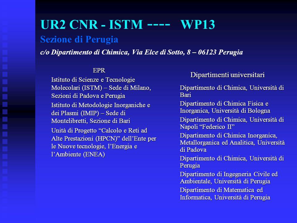 UR2 CNR - ISTM ---- WP13 Sezione di Perugia c/o Dipartimento di Chimica, Via Elce di Sotto, 8 – 06123 Perugia EPR Istituto di Scienze e Tecnologie Mol