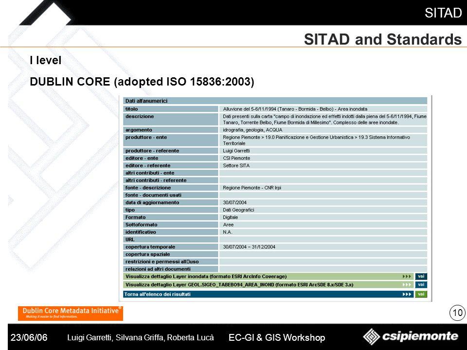 SITAD 23/06/06 Luigi Garretti, Silvana Griffa, Roberta Lucà EC-GI & GIS Workshop SITAD and Standards 10 I level DUBLIN CORE (adopted ISO 15836:2003)