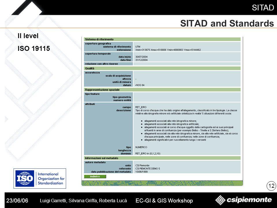 SITAD 23/06/06 Luigi Garretti, Silvana Griffa, Roberta Lucà EC-GI & GIS Workshop SITAD and Standards 12 II level ISO 19115