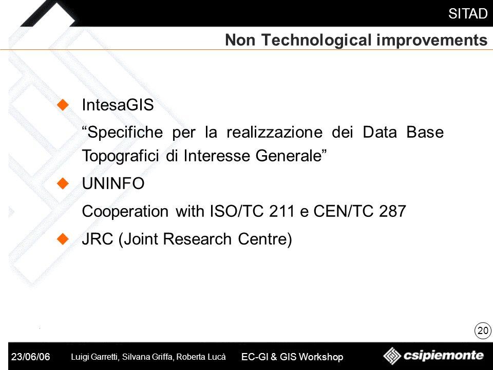 SITAD 23/06/06 Luigi Garretti, Silvana Griffa, Roberta Lucà EC-GI & GIS Workshop Non Technological improvements 20 IntesaGIS Specifiche per la realizz