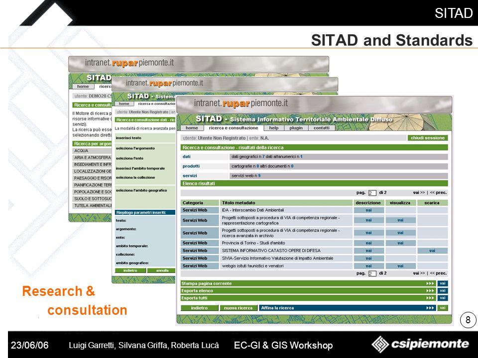 SITAD 23/06/06 Luigi Garretti, Silvana Griffa, Roberta Lucà EC-GI & GIS Workshop SITAD and Standards Research & consultation 8