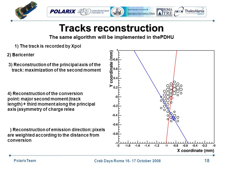 Crab Days Roma 16- 17 October 2008 18 PolarixTeam Tracks reconstruction The same algorithm will be implemented in thePDHU 1) The track is recorded by Xpol 2) Baricenter evaluation 3) Reconstruction of the principal axis of the track: maximization of the second moment of charge distribution 4) Reconstruction of the conversion point: major second moment (track length) + third moment along the principal axis (asymmetry of charge release) 5) Reconstruction of emission direction: pixels are weighted according to the distance from conversion point.