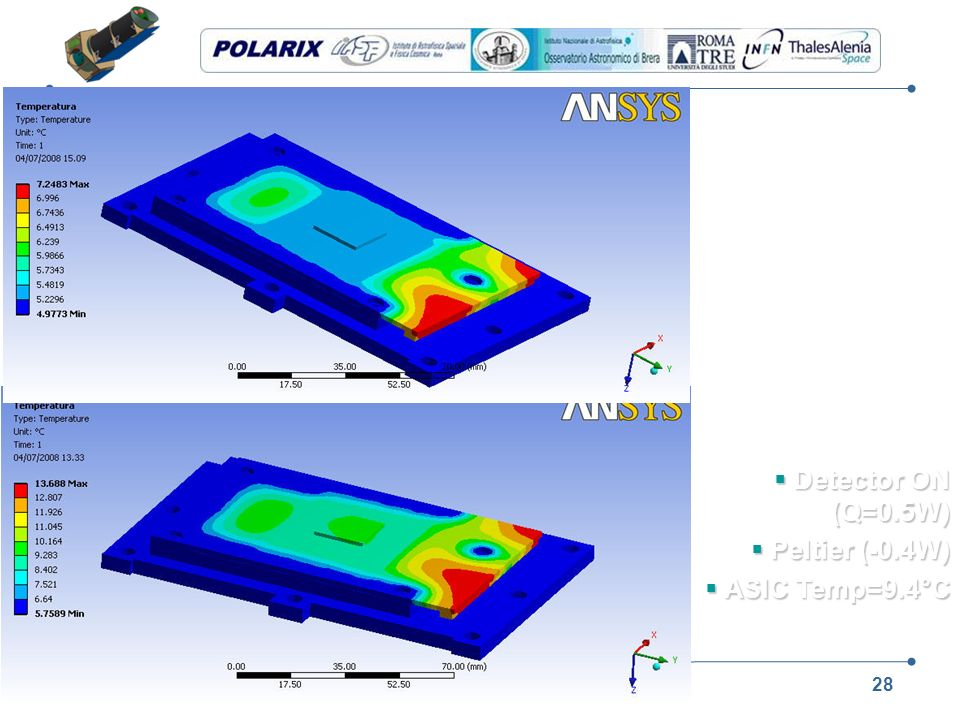 Crab Days Roma 16- 17 October 2008 28 PolarixTeam Analisi termiche preliminari Detector OFF Peltier (+0.1W) ASIC Temp=7.1°C Detector ON (Q=0.5W) Detector ON (Q=0.5W) Peltier (-0.4W) Peltier (-0.4W) ASIC Temp=9.4°C ASIC Temp=9.4°C