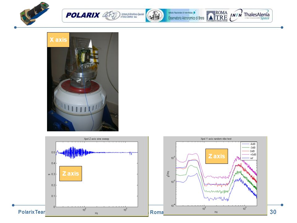 Crab Days Roma 16- 17 October 2008 30 PolarixTeam Sine sweep test Z axis For each axis we have performed a sine sweep between 20 and 2000Hz at 2oct/min and a random test 3dB for 75s over the predicted random vibration environment of the Pegasus rocket.