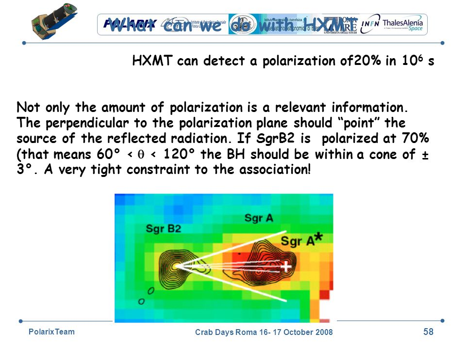Crab Days Roma 16- 17 October 2008 58 PolarixTeam What can we do with HXMT HXMT can detect a polarization of20% in 10 6 s Not only the amount of polarization is a relevant information.