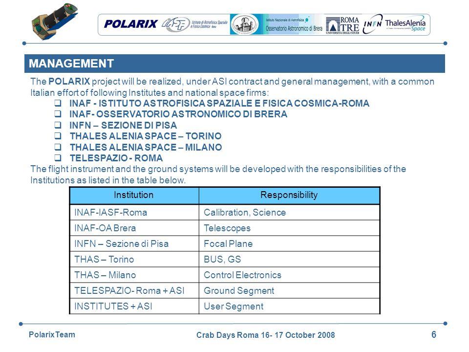 Crab Days Roma 16- 17 October 2008 57 PolarixTeam MT Telescope Effective Area A major improvement is the use of Iridium as a reflector.