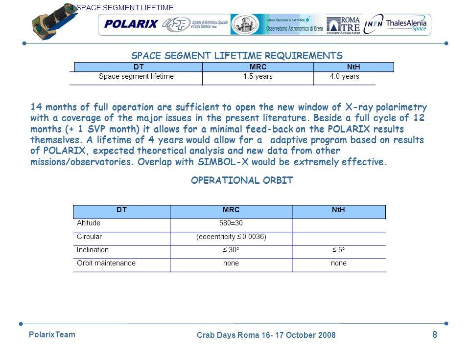Crab Days Roma 16- 17 October 2008 59 PolarixTeam Sensitivity of polarimeter aboard HXMT