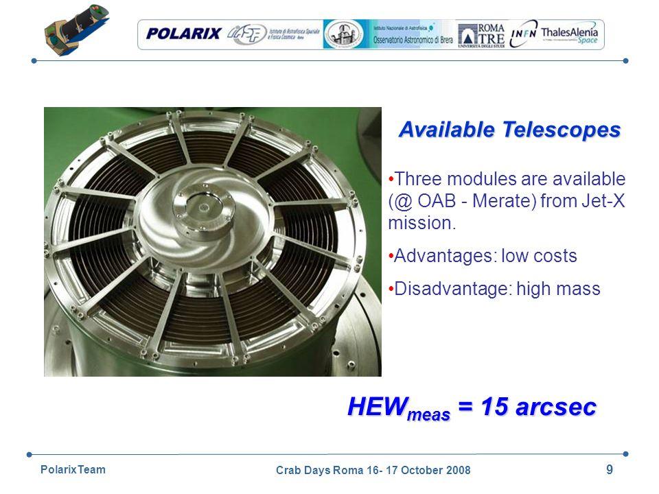 Crab Days Roma 16- 17 October 2008 20 PolarixTeam Imaging capability Holes: 0.6 mm diameter, 2 mm apart.