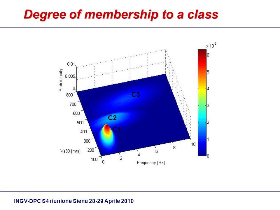 INGV-DPC S4 riunione Siena 28-29 Aprile 2010 C1 C2 C3 Degree of membership to a class