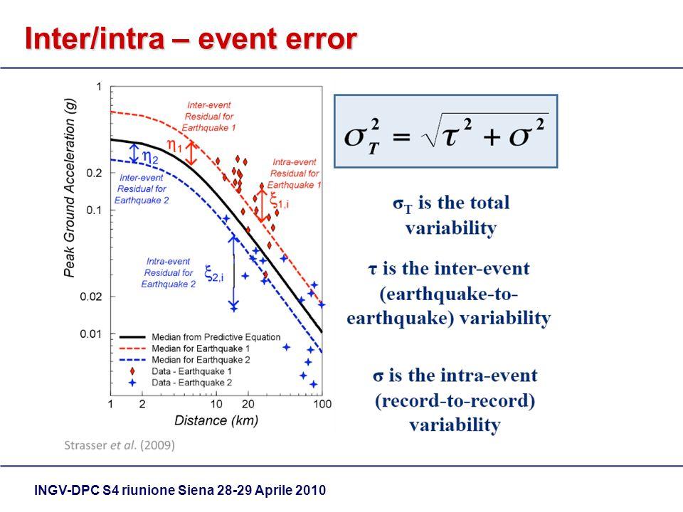 INGV-DPC S4 riunione Siena 28-29 Aprile 2010 Inter/intra – event error