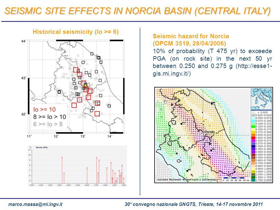 marco.massa@mi.ingv.it 30° convegno nazionale GNGTS, Trieste, 14-17 novembre 2011 Seismic hazard for Norcia (OPCM 3519, 28/04/2006) 10% of probability
