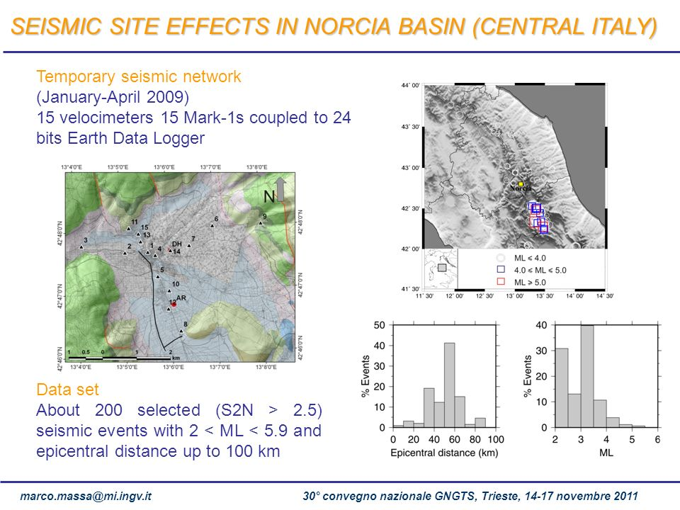 marco.massa@mi.ingv.it 30° convegno nazionale GNGTS, Trieste, 14-17 novembre 2011 Temporary seismic network (January-April 2009) 15 velocimeters 15 Ma