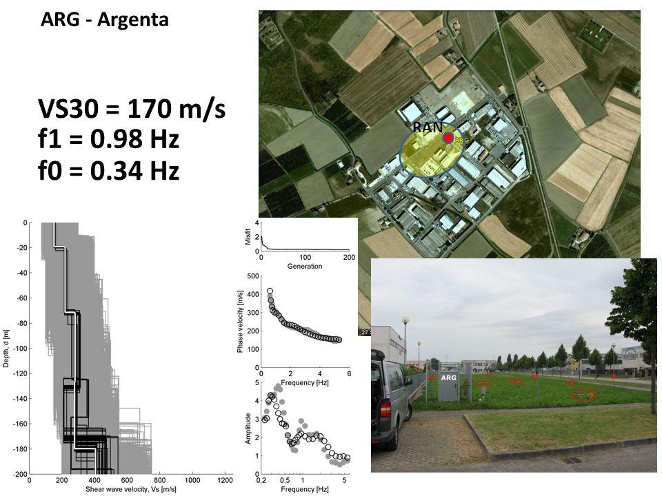 ARG - Argenta VS30 = 170 m/s RAN f1 = 0.98 Hz f0 = 0.34 Hz