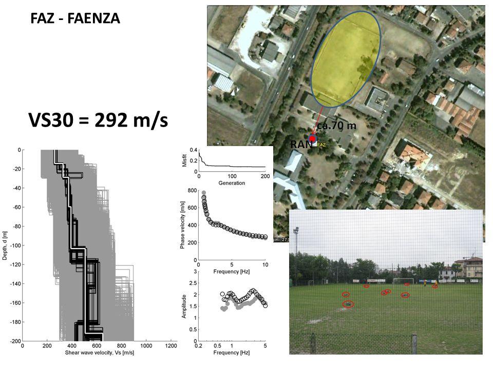 FAZ - FAENZA VS30 = 292 m/s RAN ca.70 m