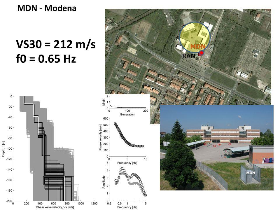MDN - Modena VS30 = 212 m/s RAN f0 = 0.65 Hz