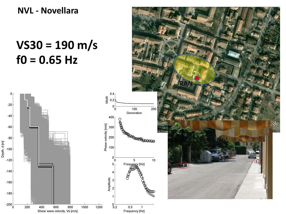 NVL - Novellara VS30 = 190 m/s RAN f0 = 0.65 Hz