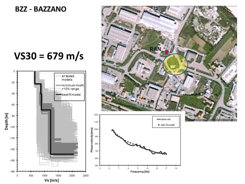 BZZ - BAZZANO VS30 = 679 m/s RAN