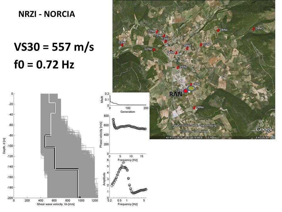 VS30 = 557 m/s NRZI - NORCIA RAN f0 = 0.72 Hz