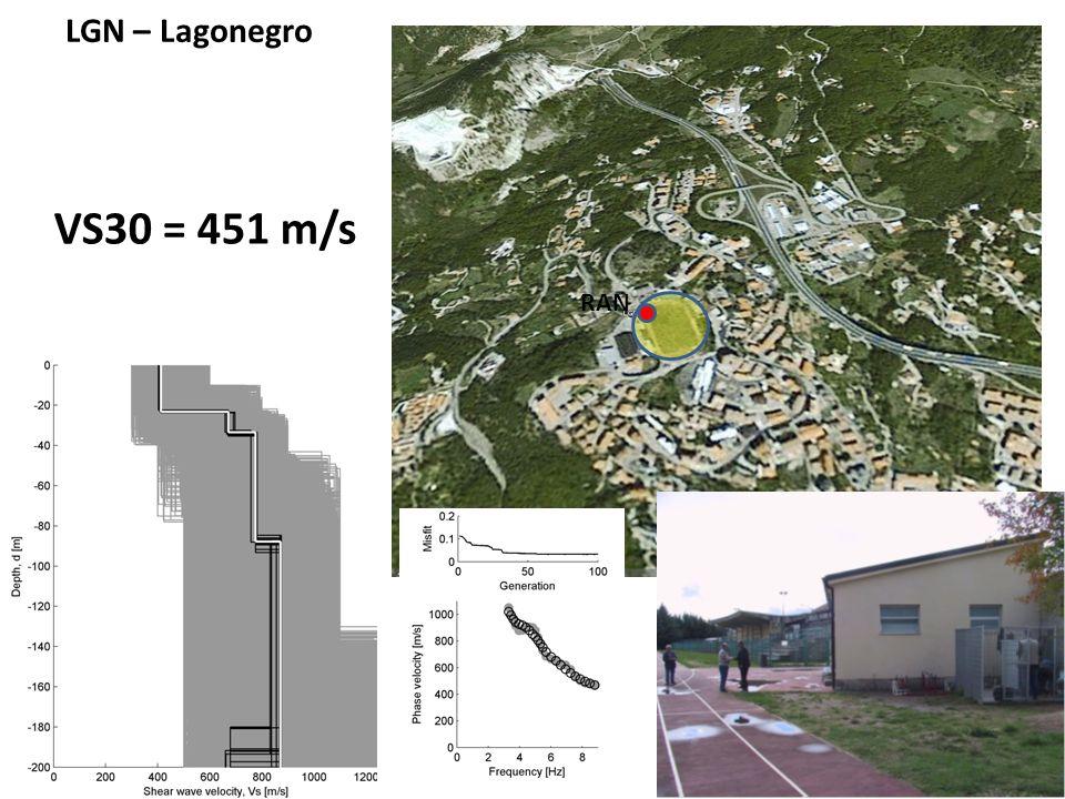 LGN – Lagonegro VS30 = 451 m/s RAN
