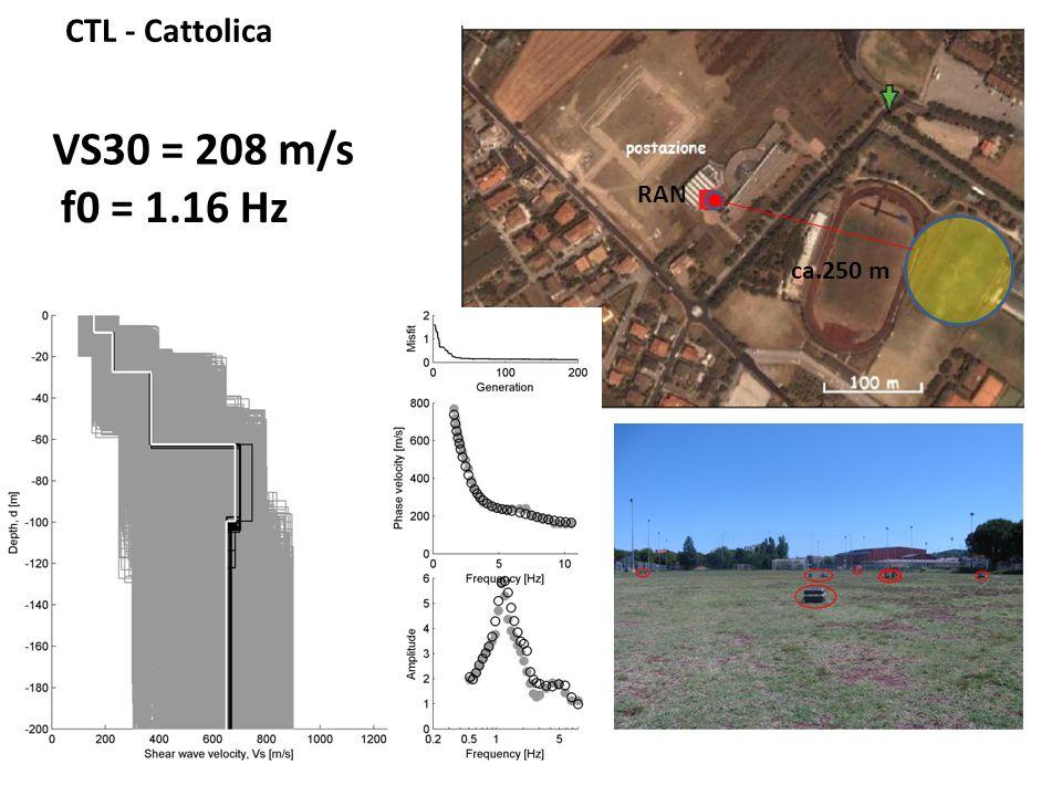 CTL - Cattolica VS30 = 208 m/s RAN ca.250 m f0 = 1.16 Hz