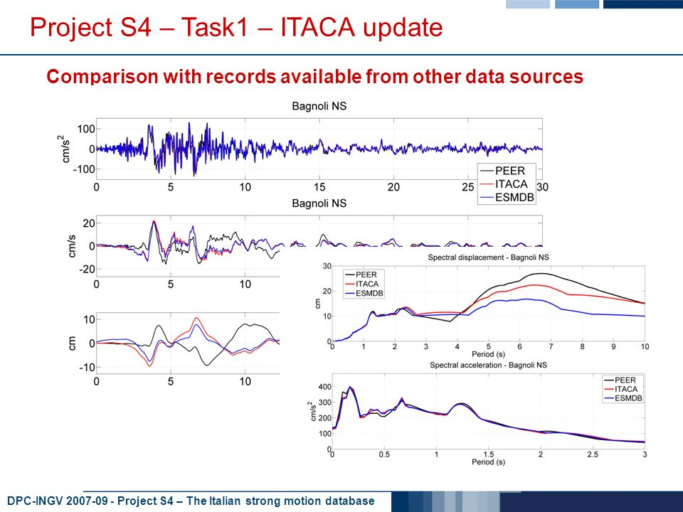 DPC-INGV 2007-09 - Project S4 – The Italian strong motion database Comparison with records available from other data sources Project S4 – Task1 – ITACA update