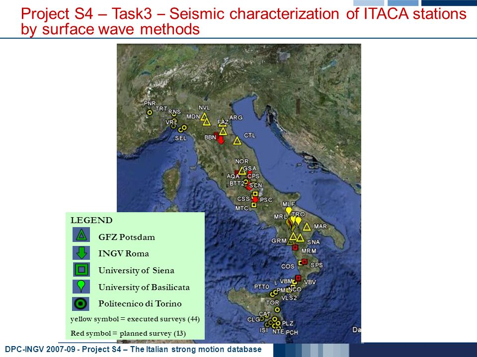 DPC-INGV 2007-09 - Project S4 – The Italian strong motion database Project S4 – Task3 – Seismic characterization of ITACA stations by surface wave methods LEGEND GFZ Potsdam INGV Roma University of Siena University of Basilicata Politecnico di Torino yellow symbol = executed surveys (44) Red symbol = planned survey (13)