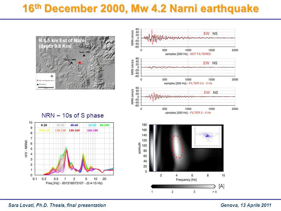 16 th December 2000, Mw 4.2 Narni earthquake Sara Lovati, Ph.D.