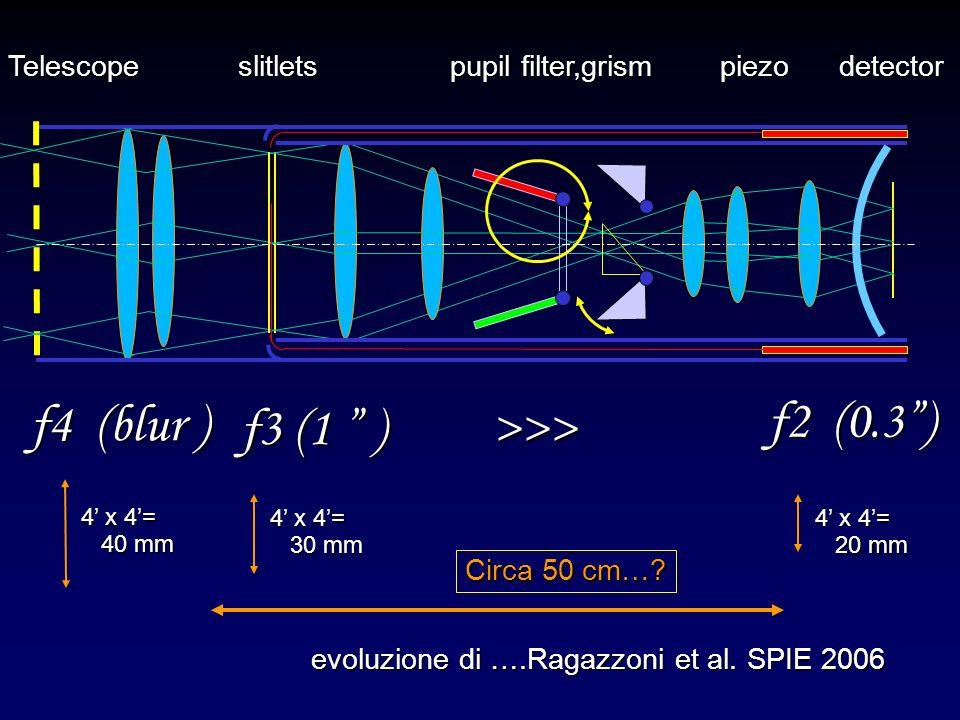f4 (blur ) f3 (1 ) >>> f2 (0.3) f2 (0.3) evoluzione di ….Ragazzoni et al.