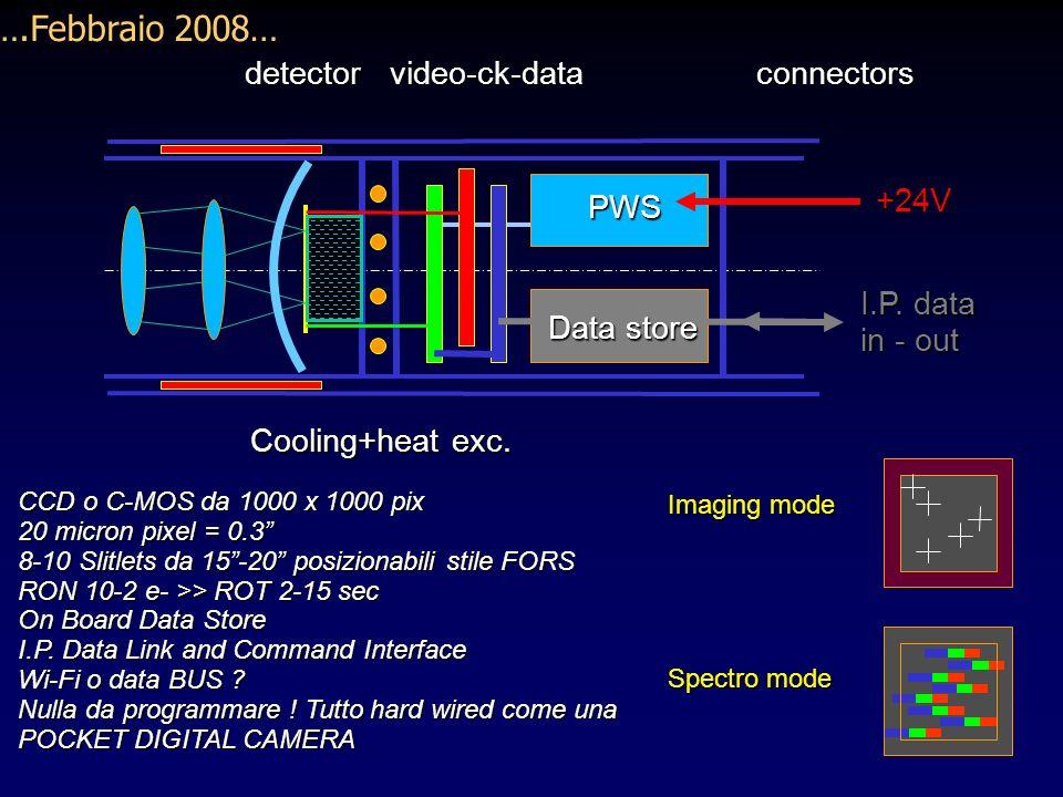 detector video-ck-data connectors CCD o C-MOS da 1000 x 1000 pix 20 micron pixel = 0.3 8-10 Slitlets da 15-20 posizionabili stile FORS RON 10-2 e- >> ROT 2-15 sec On Board Data Store I.P.