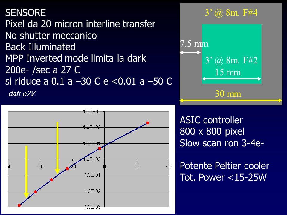 SENSORE Pixel da 20 micron interline transfer No shutter meccanico Back Illuminated MPP Inverted mode limita la dark 200e- /sec a 27 C si riduce a 0.1 a –30 C e <0.01 a –50 C dati e2V ASIC controller 800 x 800 pixel Slow scan ron 3-4e- Potente Peltier cooler Tot.