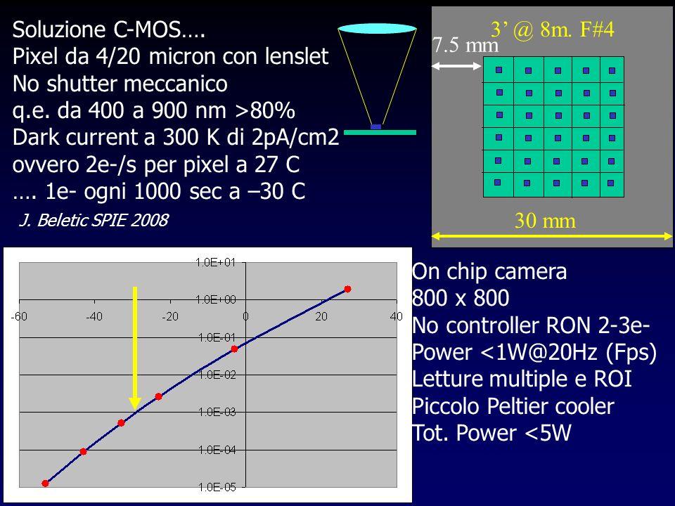 Soluzione C-MOS…. Pixel da 4/20 micron con lenslet No shutter meccanico q.e.