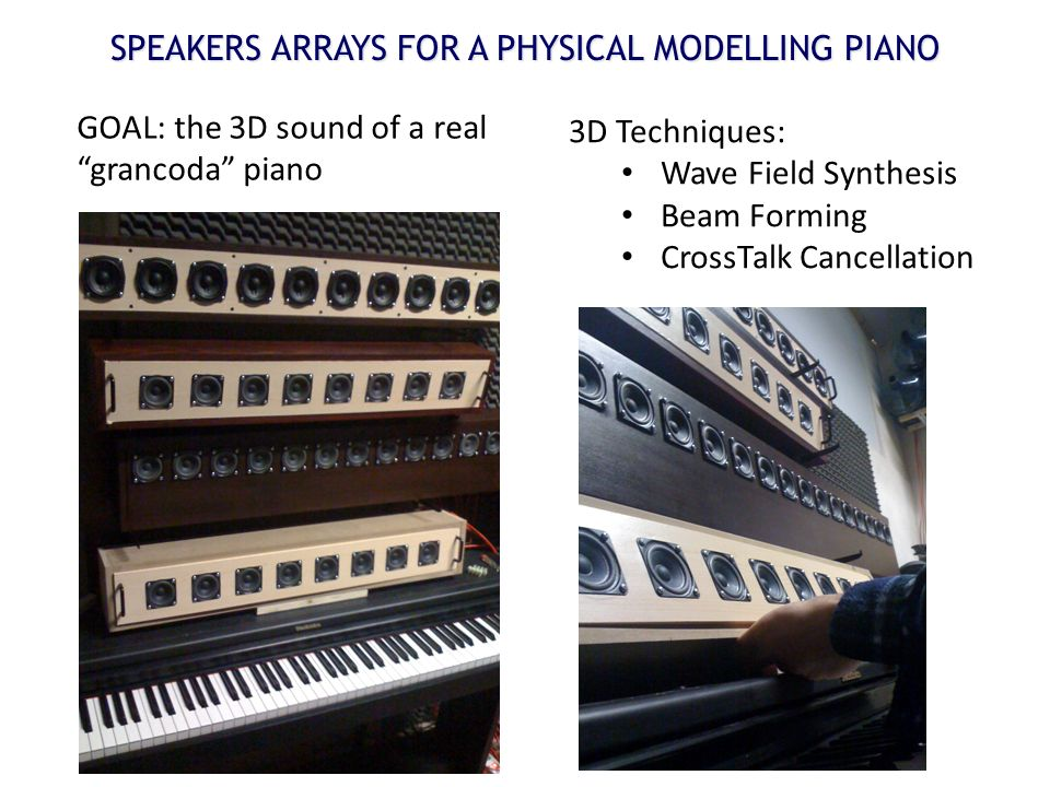 SPEAKERS ARRAYS FOR A PHYSICAL MODELLING PIANO 3D Techniques: Wave Field Synthesis Beam Forming CrossTalk Cancellation GOAL: the 3D sound of a realgra