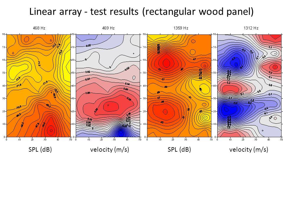 Linear array - test results (rectangular wood panel) SPL (dB)velocity (m/s)SPL (dB)velocity (m/s)