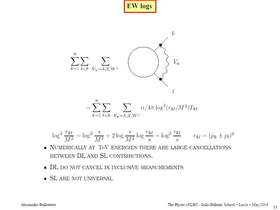 The Physic of LHC - Italo-Hellenic School – Lecce – May 2004 Alessandro Ballestrero 13 EW logs