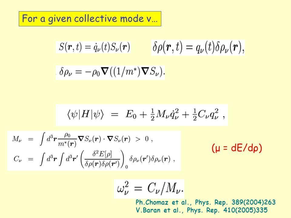 For a given collective mode ν… (μ = dE/dρ) Ph.Chomaz et al., Phys.