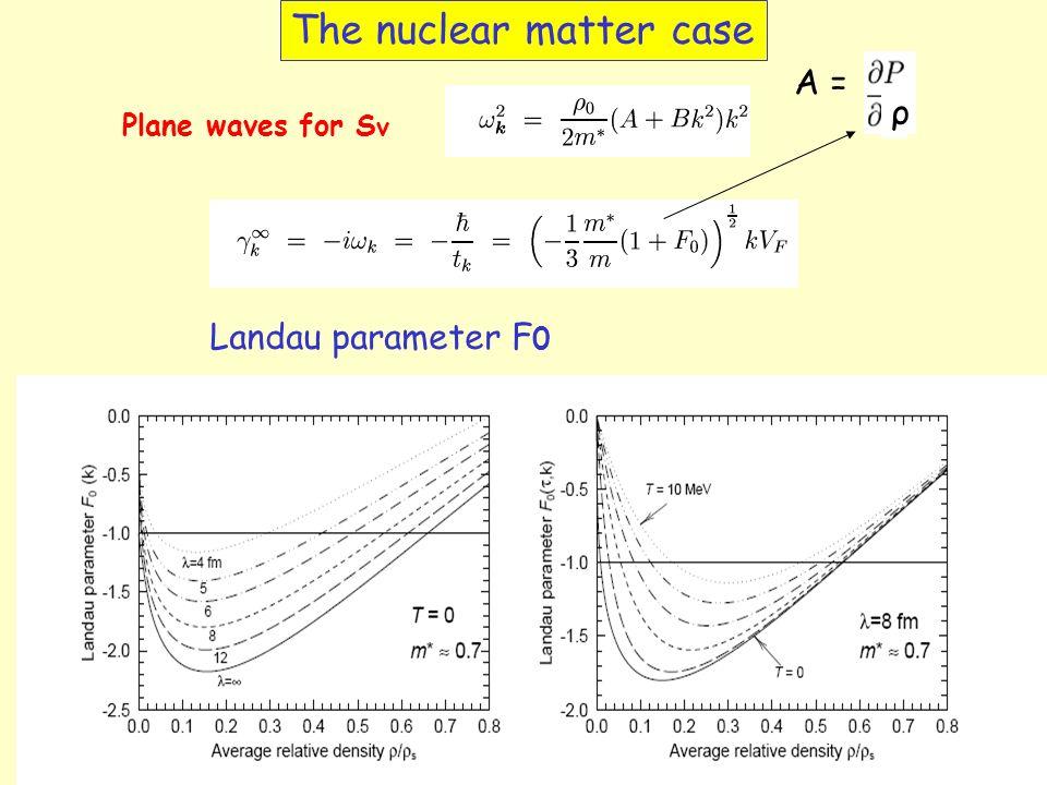 ρ A = The nuclear matter case Plane waves for S ν Landau parameter F 0