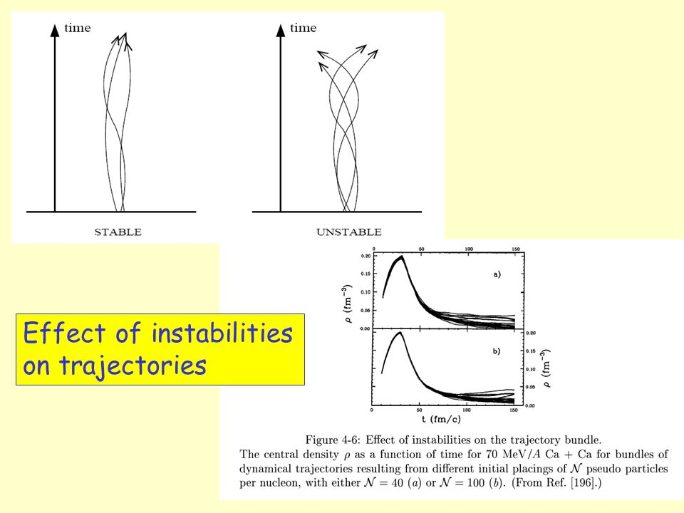 Effect of instabilities on trajectories