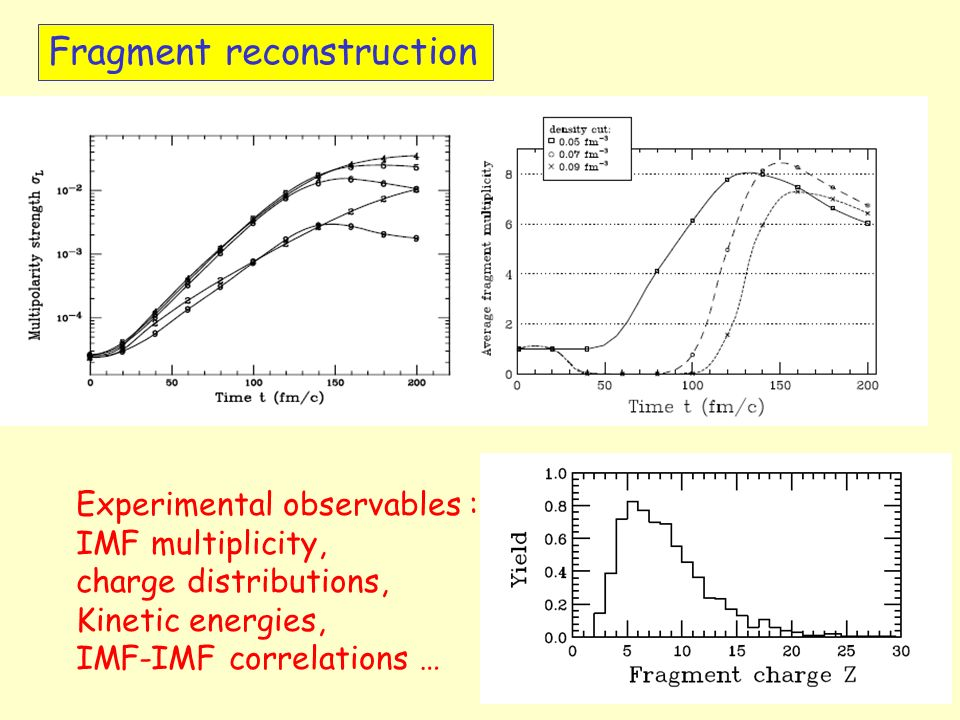 Fragment reconstruction Experimental observables : IMF multiplicity, charge distributions, Kinetic energies, IMF-IMF correlations …