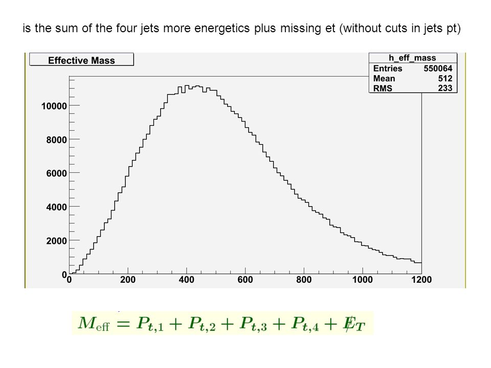 is the sum of the four jets more energetics plus missing et (without cuts in jets pt)