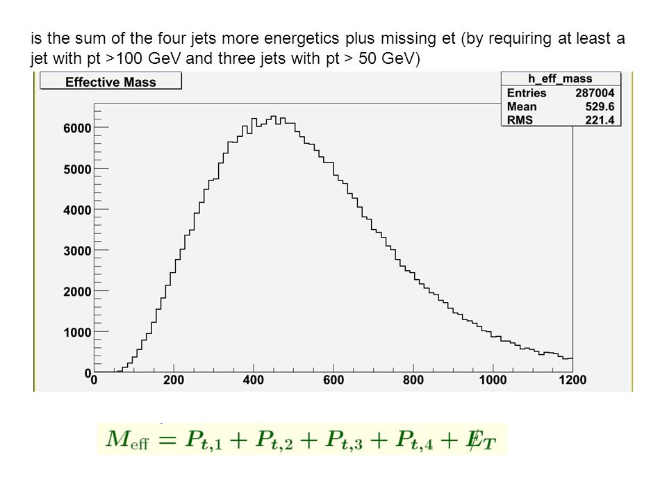 is the sum of the four jets more energetics plus missing et (by requiring at least a jet with pt >100 GeV and three jets with pt > 50 GeV)