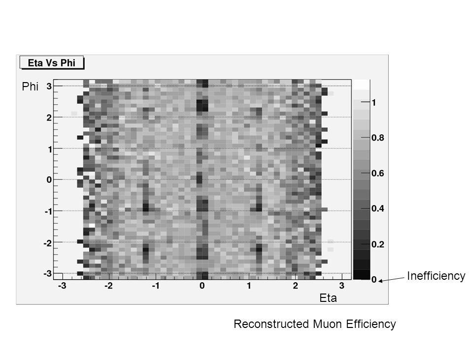 Reconstructed Muon Efficiency Eta Phi Inefficiency
