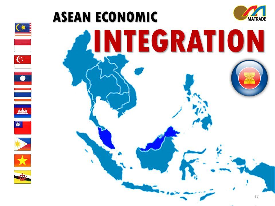 17 ASEAN ECONOMIC INTEGRATION