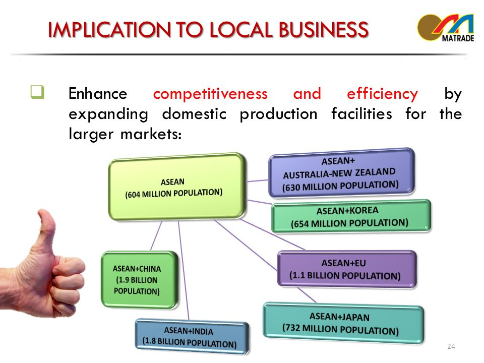 Enhance competitiveness and efficiency by expanding domestic production facilities for the larger markets: 24 IMPLICATION TO LOCAL BUSINESS