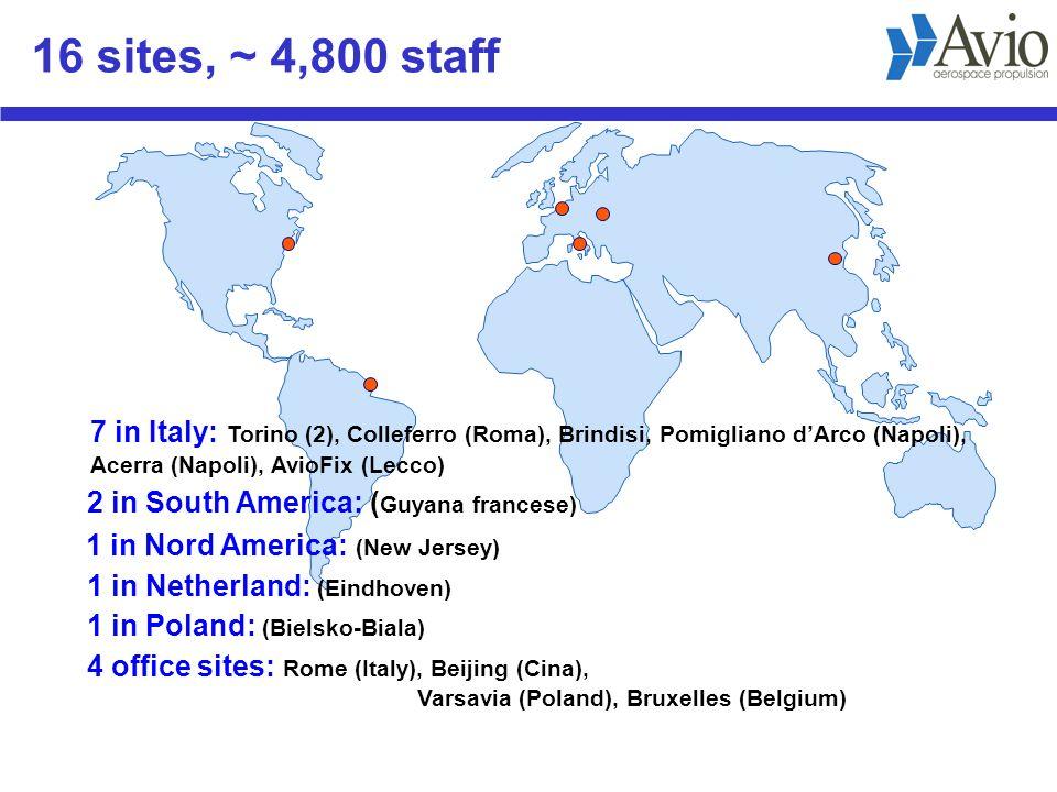 16 sites, ~ 4,800 staff 7 in Italy: Torino (2), Colleferro (Roma), Brindisi, Pomigliano dArco (Napoli), Acerra (Napoli), AvioFix (Lecco) 2 in South Am