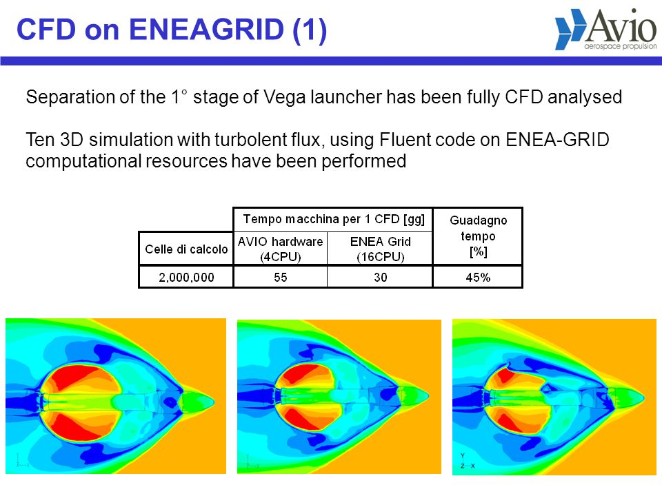 CFD on ENEAGRID (1) Separation of the 1° stage of Vega launcher has been fully CFD analysed Ten 3D simulation with turbolent flux, using Fluent code on ENEA-GRID computational resources have been performed