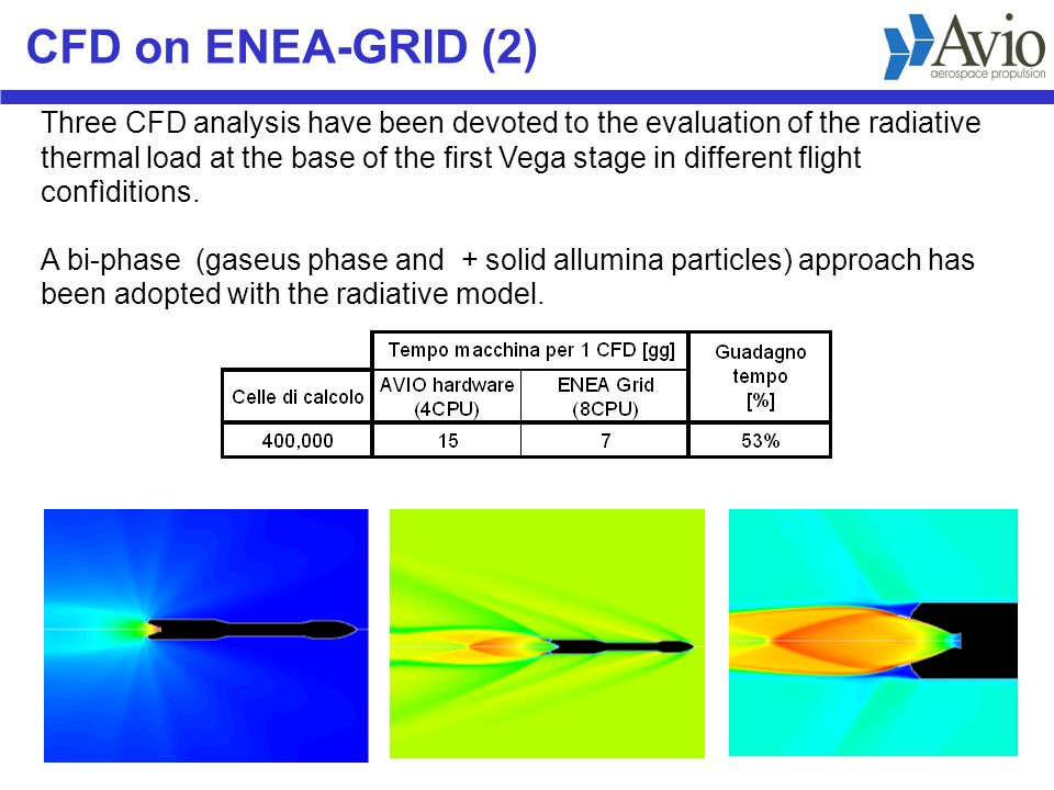 CFD on ENEA-GRID (2) Three CFD analysis have been devoted to the evaluation of the radiative thermal load at the base of the first Vega stage in different flight confìditions.