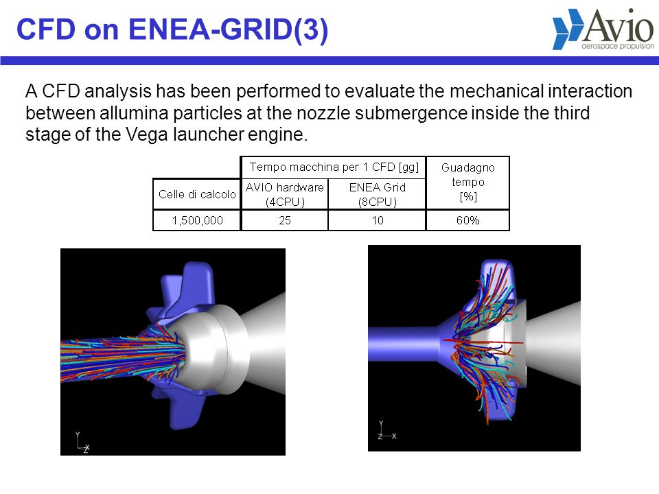 CFD on ENEA-GRID(3) A CFD analysis has been performed to evaluate the mechanical interaction between allumina particles at the nozzle submergence inside the third stage of the Vega launcher engine.