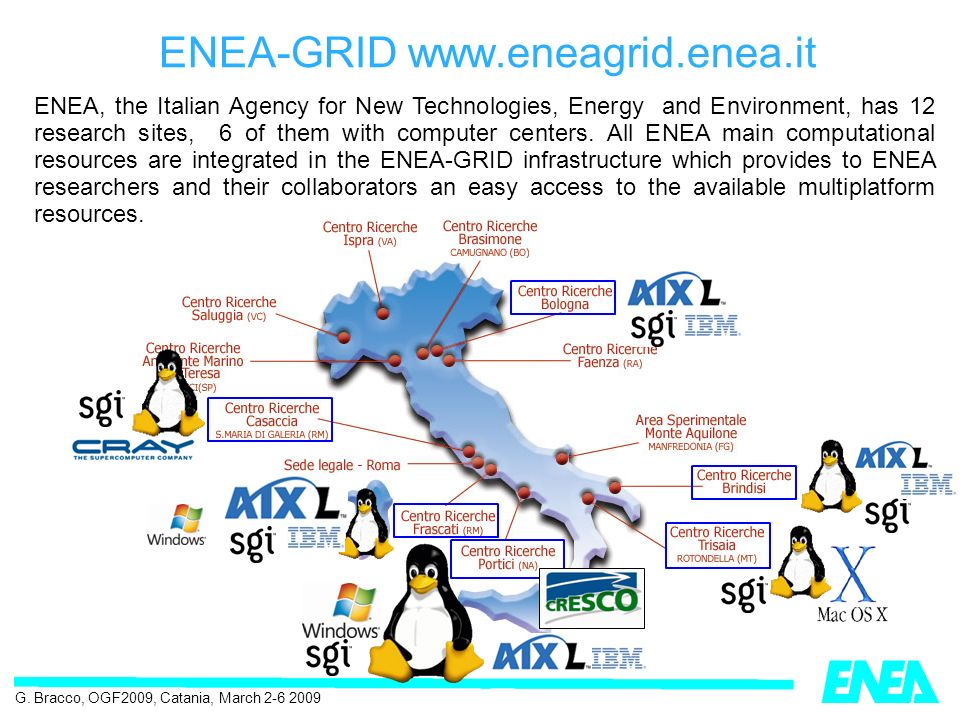 ENEA-GRID www.eneagrid.enea.it ENEA, the Italian Agency for New Technologies, Energy and Environment, has 12 research sites, 6 of them with computer centers.