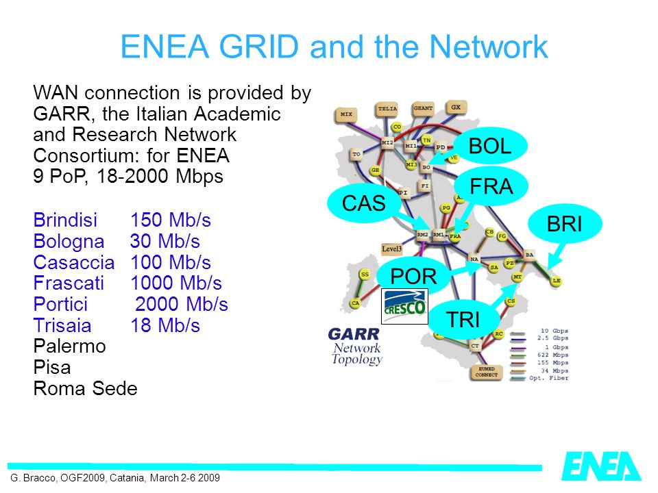 ENEA GRID and the Network ENEA-GARR 9 PoP, 18-400 Mbps Brindisi 150 Mb/s Bologna 30 Mb/s Casaccia 100 Mb/s Frascati 155 Mb/s Portici 400 Mb/s Trisaia 18 Mb/s Palermo Pisa Roma Sede ENEA-GARR 9 PoP, 18-400 Mbps Brindisi 150 Mb/s Bologna 30 Mb/s Casaccia 100 Mb/s Frascati 155 Mb/s Portici 400 Mb/s Trisaia 18 Mb/s Palermo Pisa Roma Sede WAN connection is provided by GARR, the Italian Academic and Research Network Consortium: for ENEA 9 PoP, 18-2000 Mbps Brindisi 150 Mb/s Bologna 30 Mb/s Casaccia 100 Mb/s Frascati 1000 Mb/s Portici 2000 Mb/s Trisaia 18 Mb/s Palermo Pisa Roma Sede BOL CASFRABRIPOR TRI G.